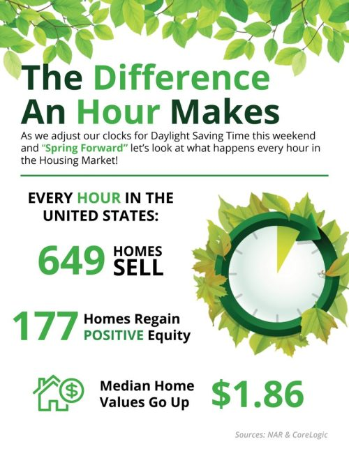 springforward_infographic